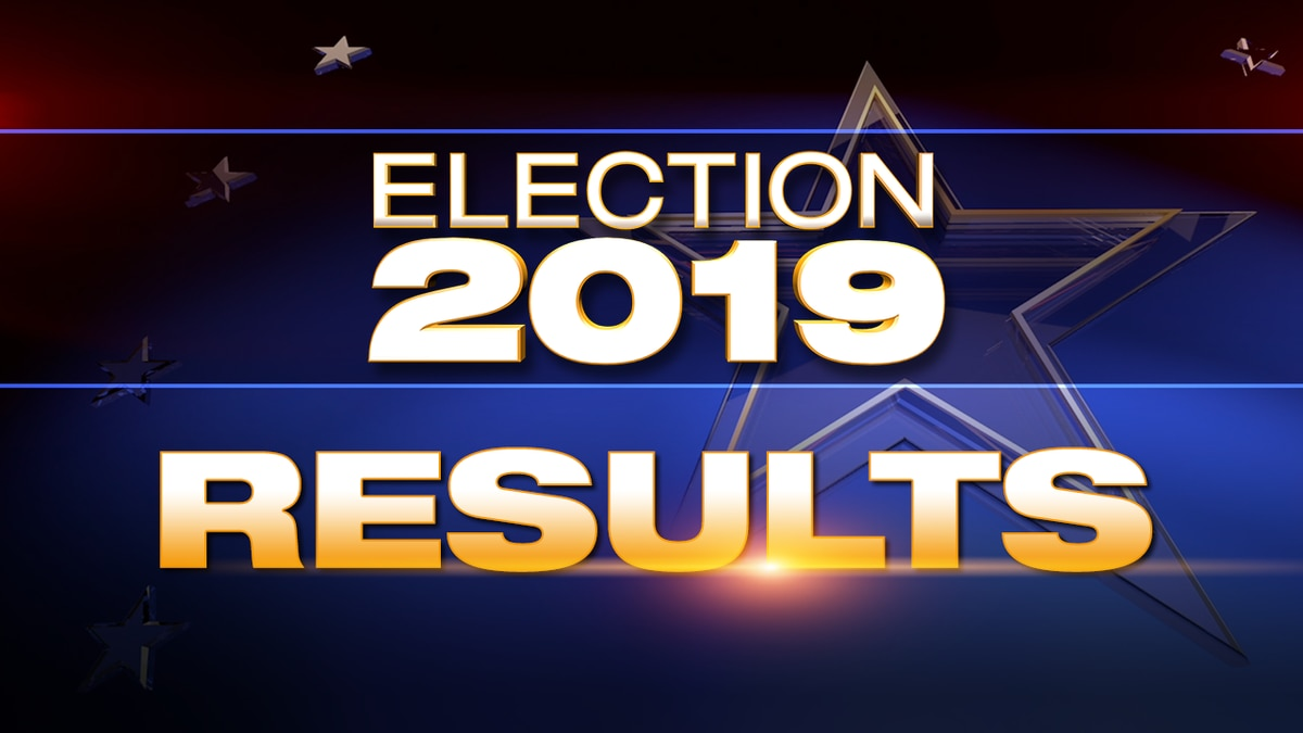 Click here for election results for the City of Memphis Election